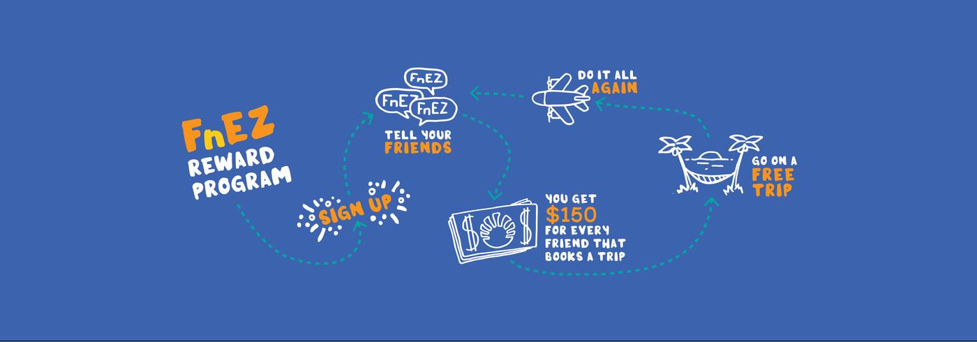 Free and Easy Rewards Program Earn free travel